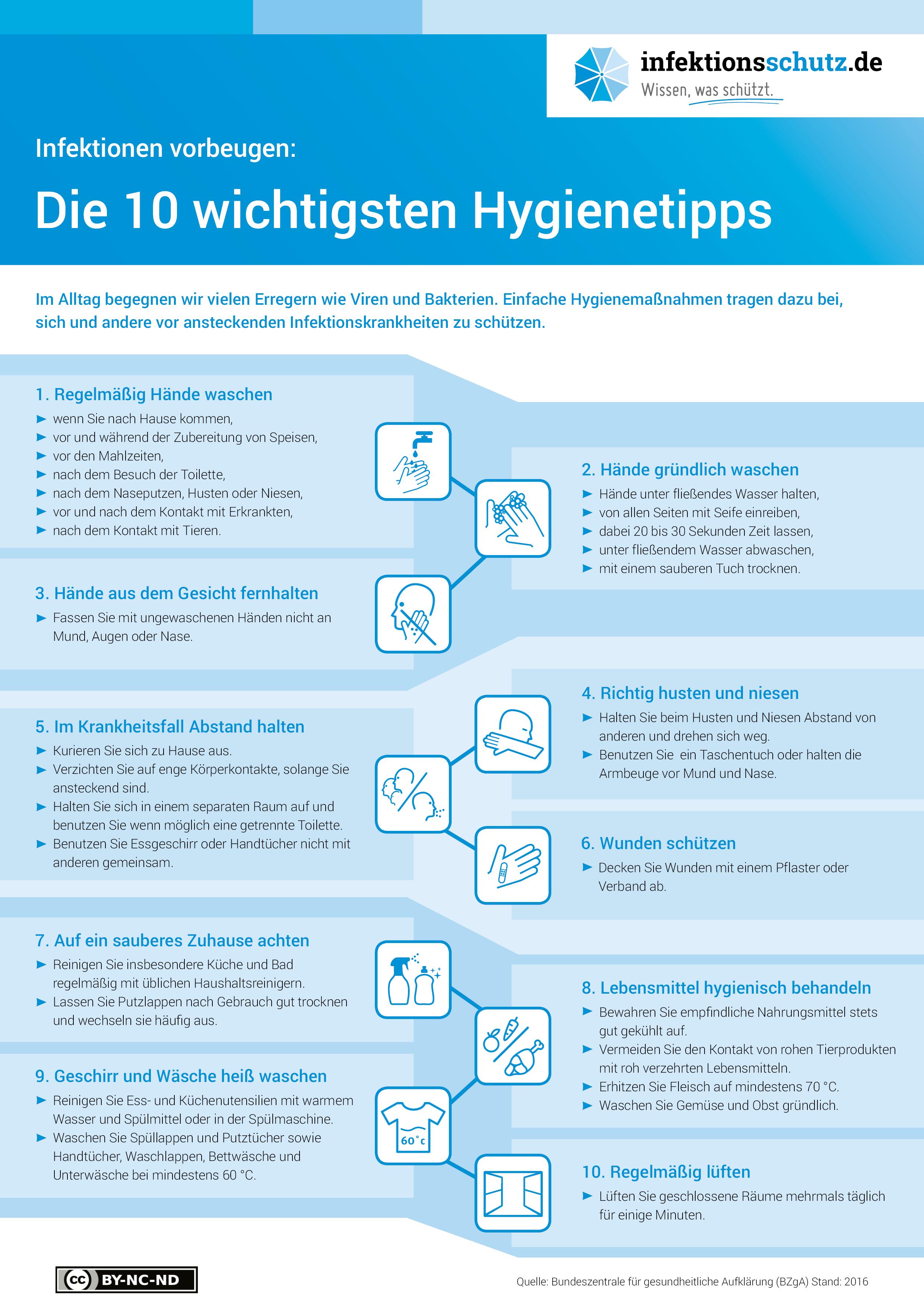 Infektion vorbeugen: Die 10 wichtigsten Hygienetipps